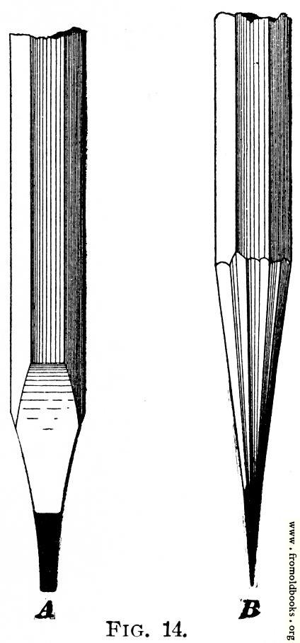 [Picture: 14.—How to sharpen a pencil]