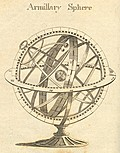 [Picture: Armillary Sphere, Scanned Version]