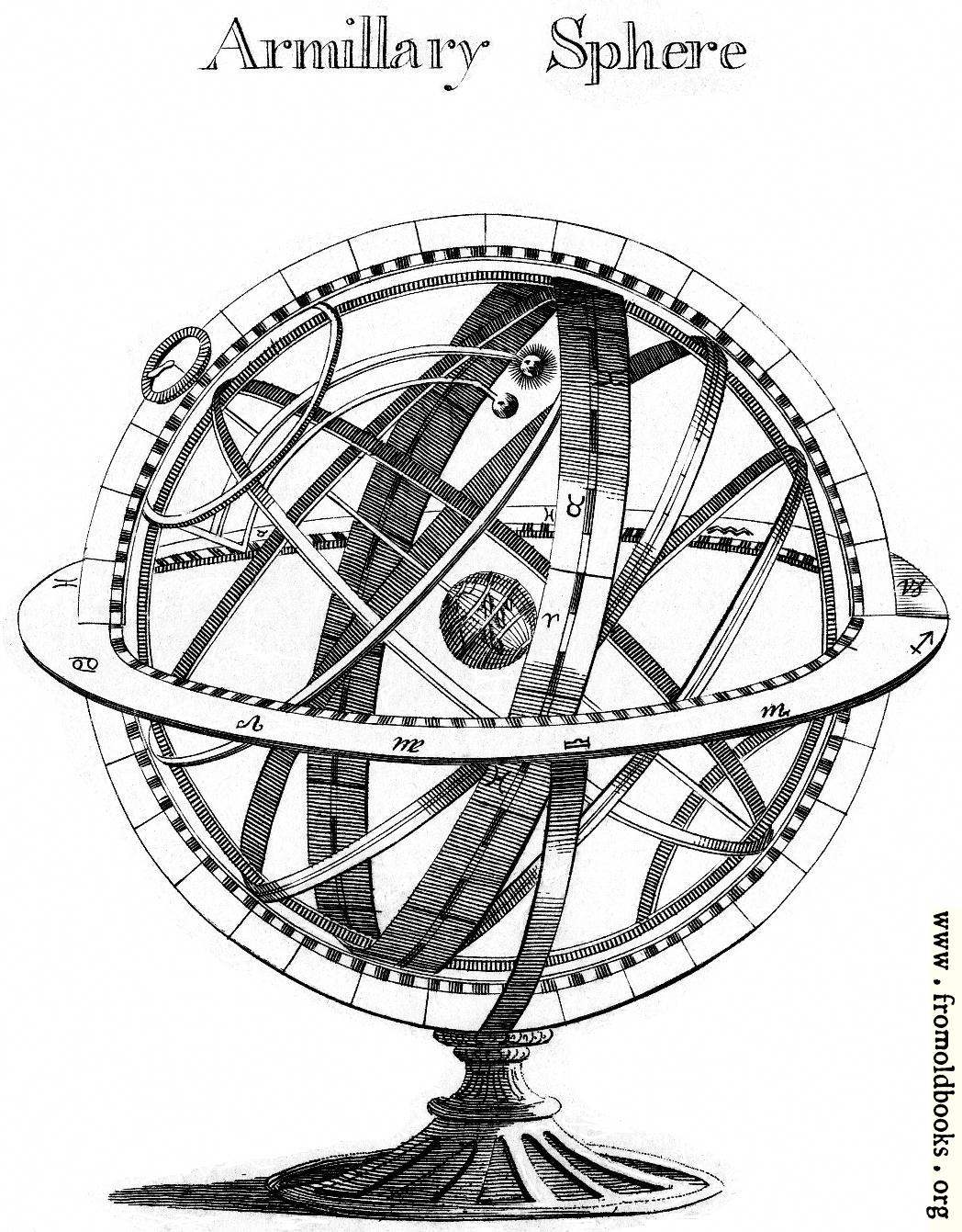 [Picture: 21.—Armillary Sphere]