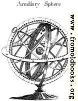 [picture: 21.---Armillary Sphere]