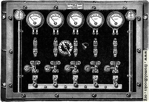 [Picture: Fig. 27.—Switchboard.]