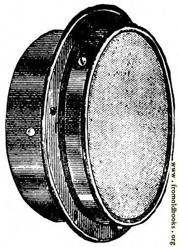 [Picture: Fig. 60.—Bulkhead Fitting for Lighting two Cabins with one Lamp.]