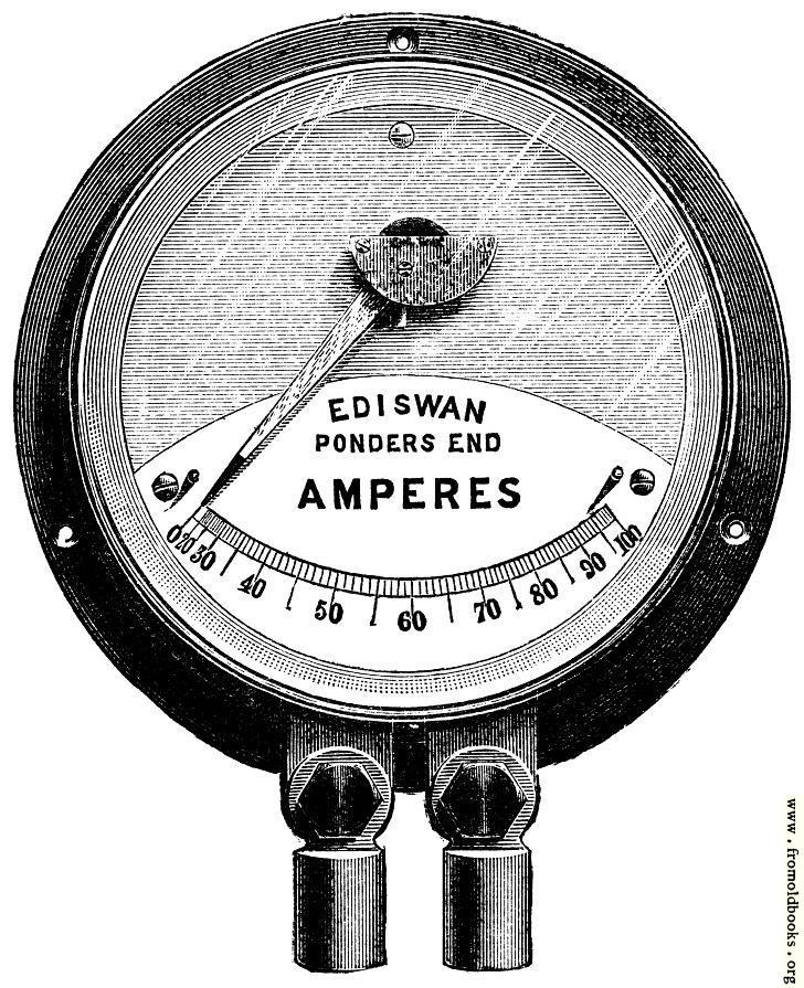 Fig. 95.—Showing Edison-Swan Ampère Meter.