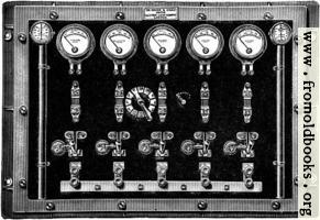 [picture: Fig. 27.---Switchboard.]